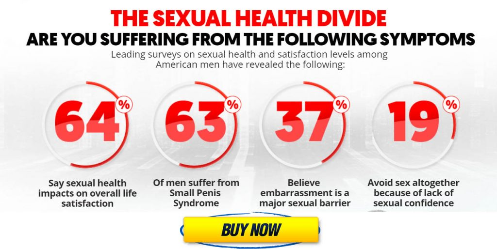 Rvxadryl MALE ENHANCEMENT SYSTEM