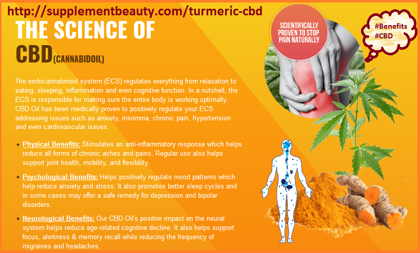 Turmeric CBD | Supplement Beauty